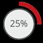 Toit - Durée de vie moins-25%